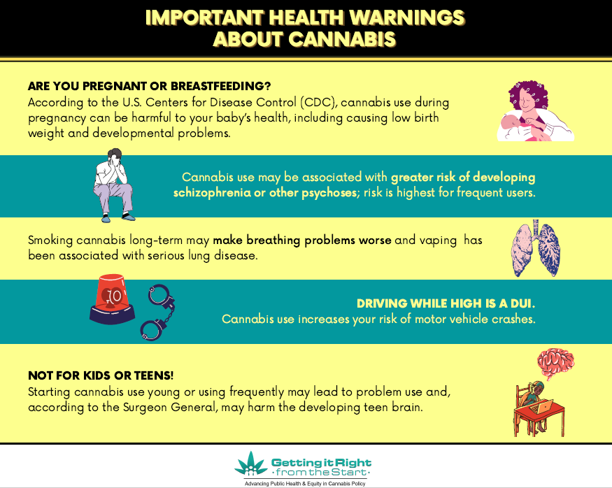 Important Health Warnings About Cannabis